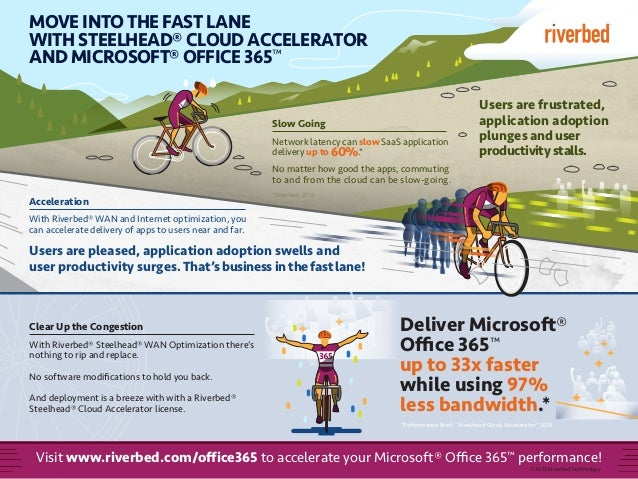 MOVE INTO THE FAST LANE WITH STEELHEAD® CLOUD ACCELERATOR AND MICROSOFT® OFFICE 365™  Slow Going Network latency can slow ...