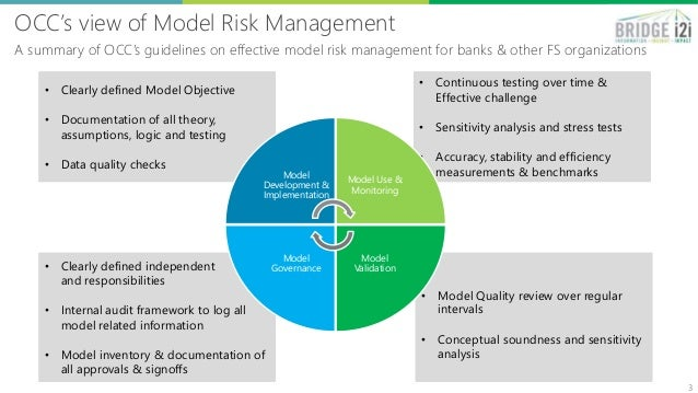 Operational risk reporting