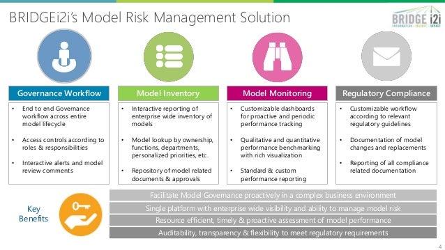 M2 Bridgei2i Model Risk Management Solution
