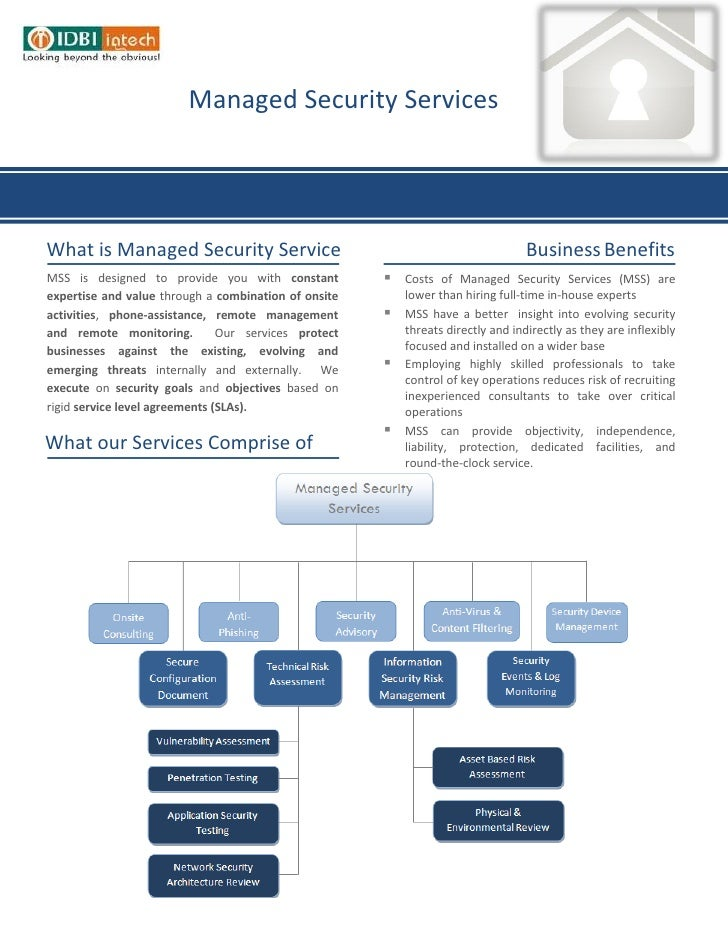 IDBI Intech - Managed Security Services