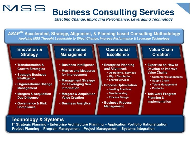 Management Consulting Services : Mss management consulting core services