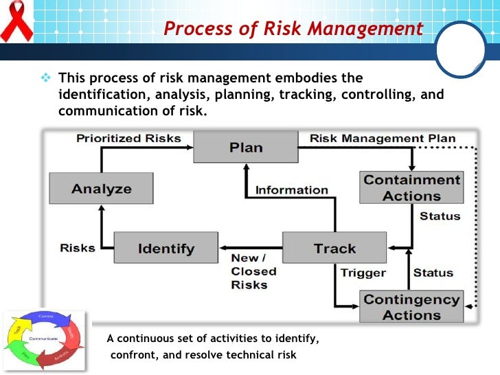 an analysis of risk management decisions and their costs and benefits in corporate management These tools are sometimes regarded highly in the sphere of project management as their capacity of backing up decisions taken by project manager is enormous a good project manager can understand the need of these effective tools which can be used all through the life cycle of project management.