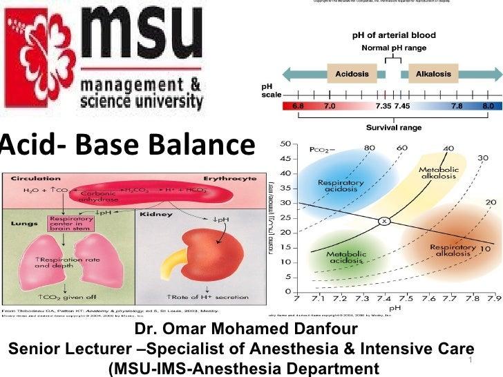 Acid- Base Balance                Dr. Omar Mohamed DanfourSenior Lecturer –Specialist of Anesthesia & Intensive Care      ...