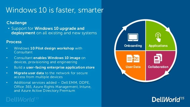 Improved productivity with pc refresh and windows 10 migration - Rights management services office 365 ...