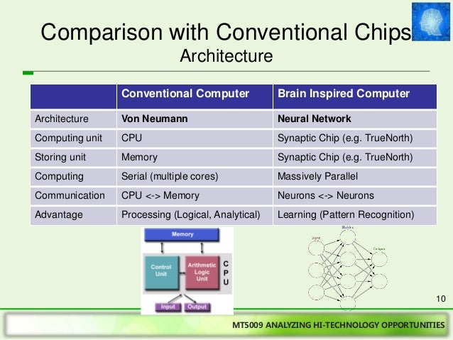 an overview of the artificial neural networks in the computing architecture and science Join barton poulson for an in-depth discussion in this video artificial neural networks,  architecture bim  a comprehensive overview of modern data science:.
