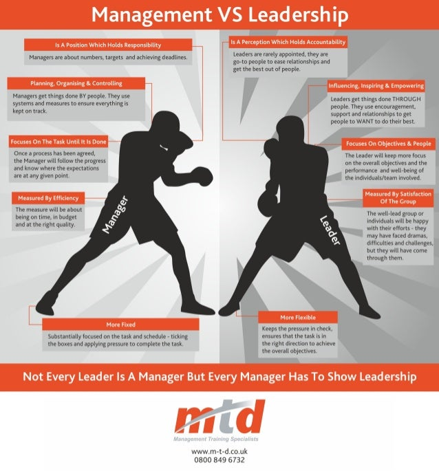 Management v Leadership - Is There A Difference?