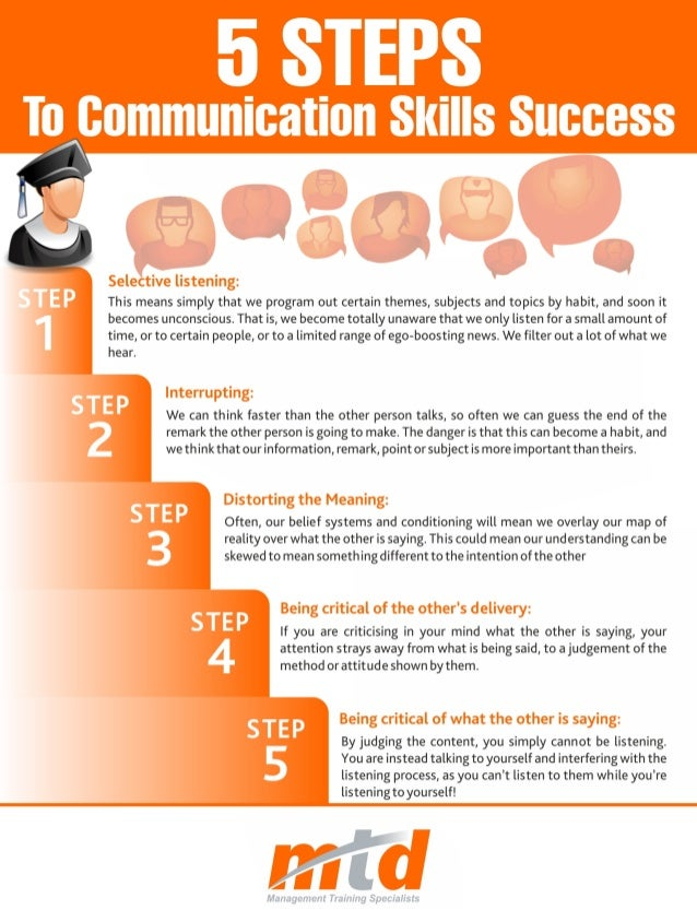 5 Steps To Communicating Effectively