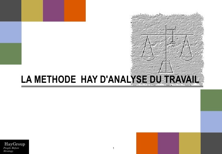 LA METHODE  HAY D'ANALYSE DU TRAVAIL