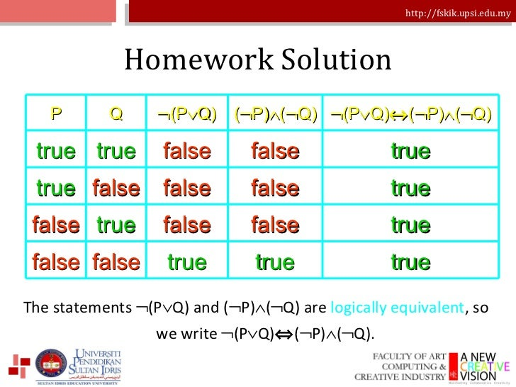 Homework Solution The statements   (P  Q) and (  P)  (  Q) are  logically equivalent , so we write   (P  Q)  (  P...