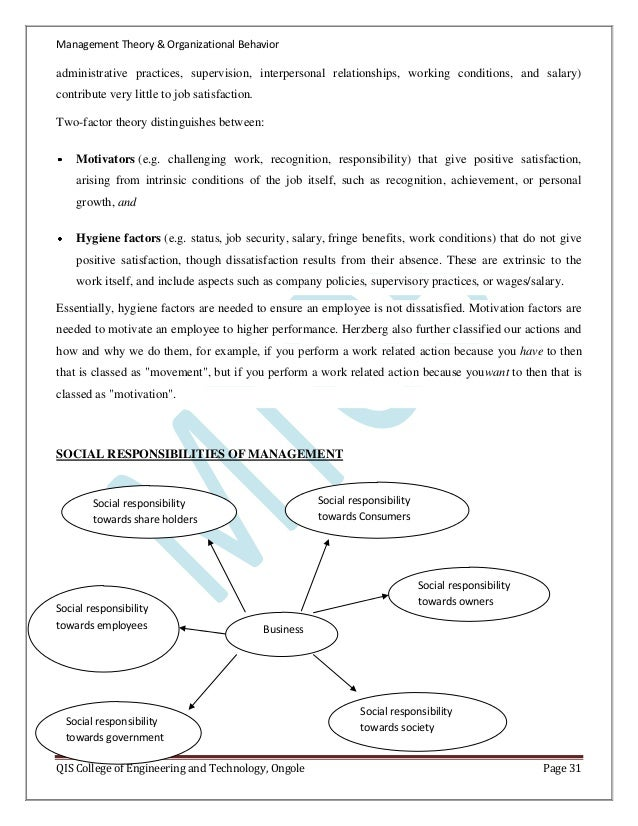 management theories essay motivation Sainsbury approach to employee motivation management essay clarify sainsbury approach to employee motivation and to gain their people_motivation_theories.
