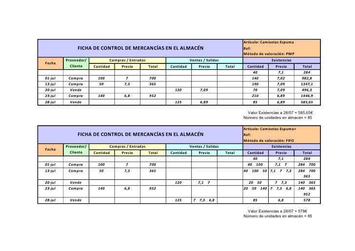 Artículo: Camisetas Espuma               FICHA DE CONTROL DE MERCANCÍAS EN EL ALMACÉN                                   Re...