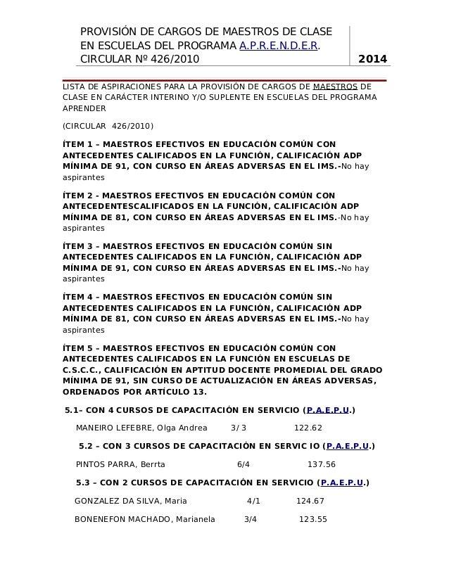 PROVISIÓN DE CARGOS DE MAESTROS DE CLASE EN ESCUELAS DEL PROGRAMA A.P.R.E.N.D.E.R. CIRCULAR Nº 426/2010  2014  LISTA DE AS...