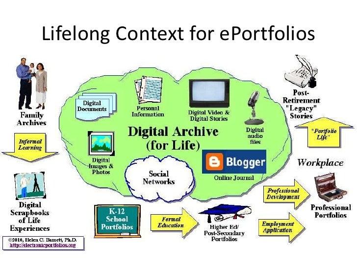 Lifelong Context for ePortfolios<br />