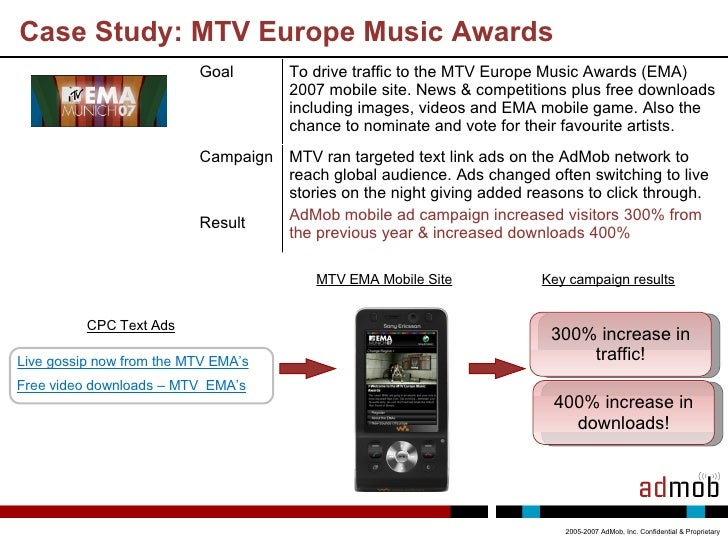Case Study: MTV Europe Music Awards 2005-2007 AdMob, Inc. Confidential & Proprietary 400% increase in downloads! MTV EMA M...