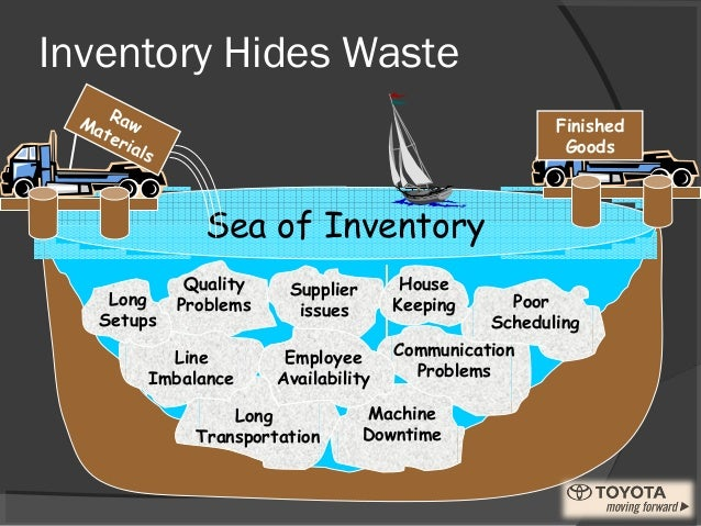 inventory problems Practice problems: chapter iz inventory management problem 1: abc analysis annual $ usage isoo { 603 item al 04 d205 u404 l205 04 x205 l 104 item.