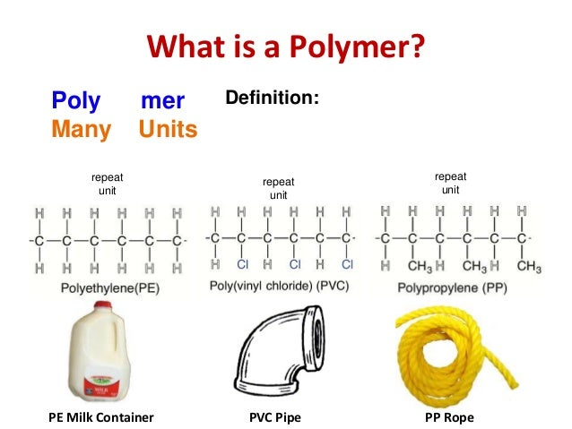 an introduction to the definition of a polymer Introduction to polymers (resins) by ruifeng (ray) liang dr liang appreciate the tutorial for providing a good definition.
