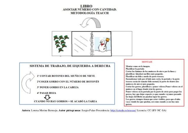 Autora: Lorena Merino Bermejo. Autor pictogramas: Sergio Palao Procedencia: http://catedu.es/arasaac/ Licencia: CC (BY-NC-...