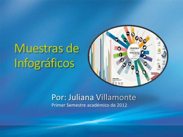 Muestras deInfográficos      Por: Juliana Villamonte      Primer Semestre académico de 2012