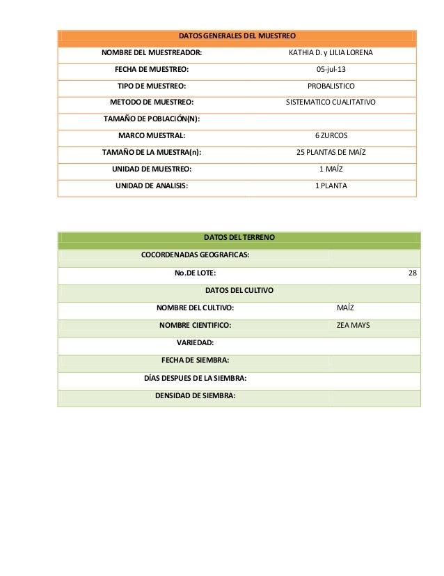 DATOS GENERALES DEL MUESTREO NOMBRE DEL MUESTREADOR: KATHIA D. y LILIA LORENA FECHA DE MUESTREO: 05-jul-13 TIPO DE MUESTRE...