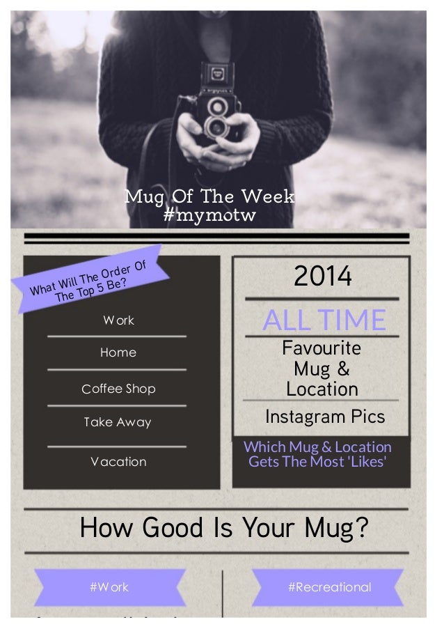 Mug Of The Week #mymotw Of O rd er l The at Wil Top 5 Be? Wh he T Work  2014 ALL TIME  Coffee Shop  Favourite Mug & Locati...
