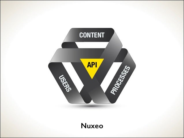 [Webinar] Connecting Mule ESB and the Nuxeo Platform