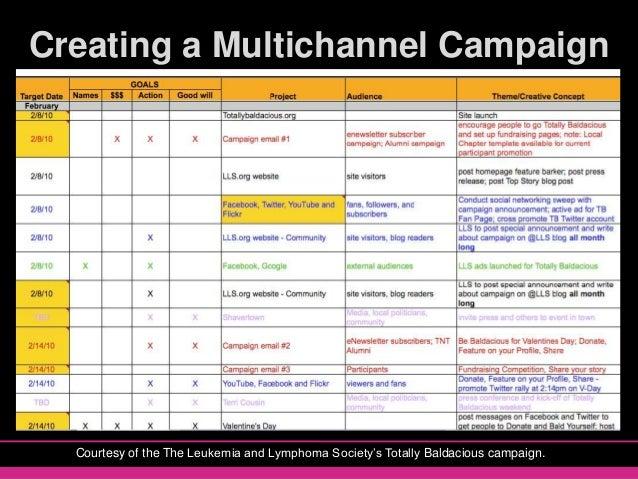 7 setup a campaign calendar for Campaign schedule template