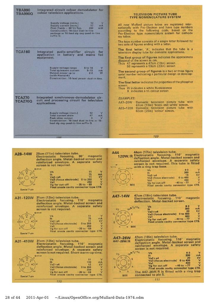 Valve & Amplifier Design, Mullard Data Book (1974)