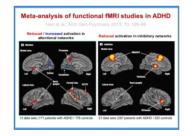 an analysis of adhd in psychiatry Lancet psychiatry needs to retract the adhd-enigma study mia report: authors' conclusion that individuals with adhd have smaller brains is belied by their own data.