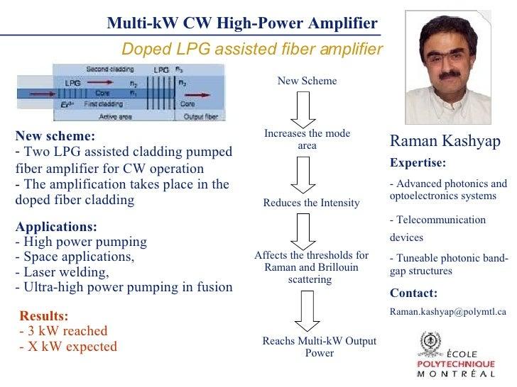 Multi-kW   CW High-Power Amplifier   Doped LPG assisted fiber amplifier Raman Kashyap <ul><li>Expertise: </li></ul><ul><li...