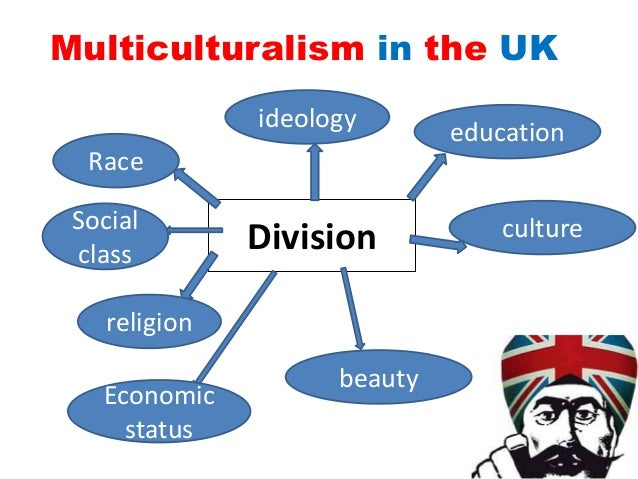 essays on multiculturalism in britain