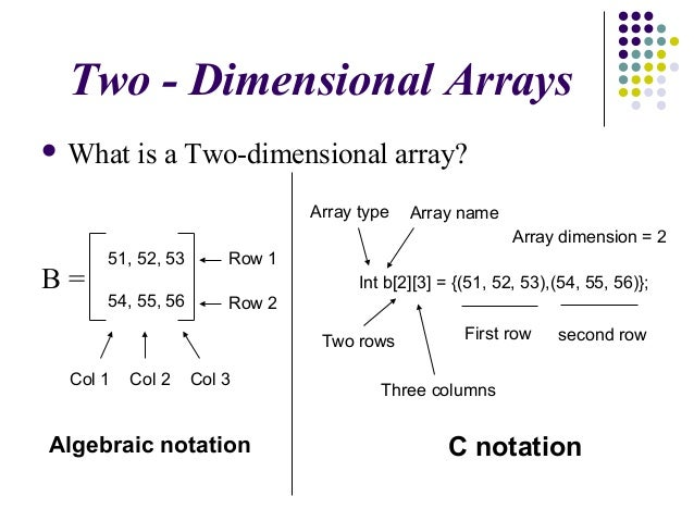 how to write arrays in c