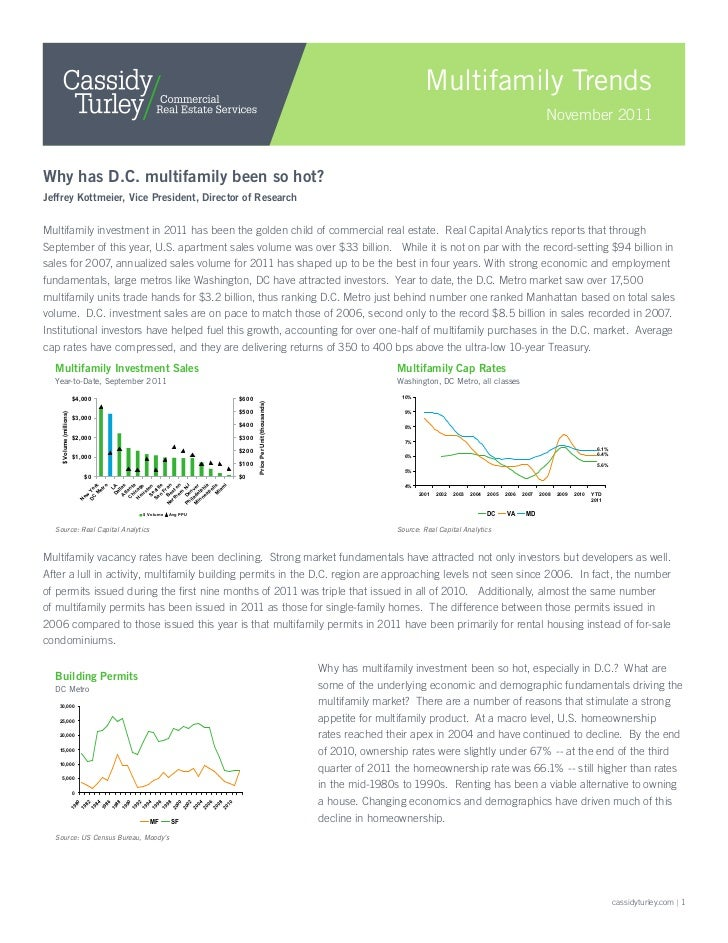Multifamily Trends                                                                                                        ...