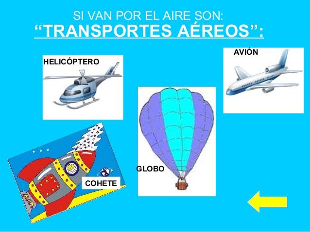 "Multimedia ""MEDIOS DE TRANSPORTE"" navarrete viviana."
