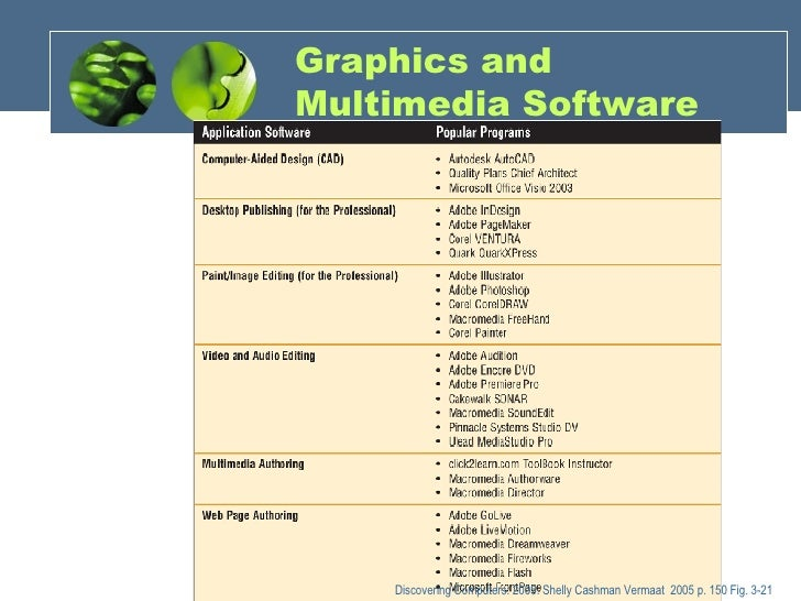 multimedia and graphics Arena animation offers career oriented courses in 2d and 3d animation filmmaking, visual effects, multimedia, digital marketing, broadcast, web and graphics.