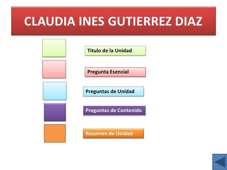CLAUDIA INES GUTIERREZ DIAZ         Titulo de la Unidad         Pregunta Esencial         Preguntas de Unidad         Preg...