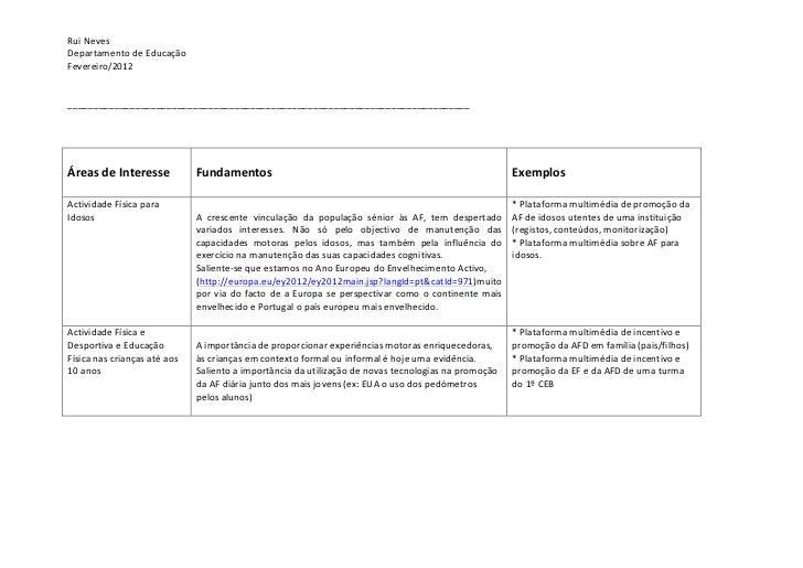 Multimedia em educação Rui Neves