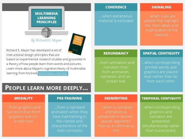 Machine Intelligence - Research at Google