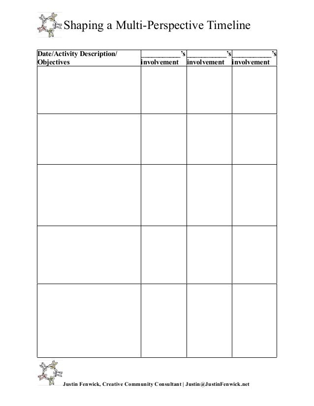Shaping Timelines for Multiple Perspectives - Worksheet - Proceedure