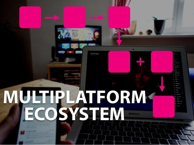 Multiplatform & Multiscreen Ecosystem