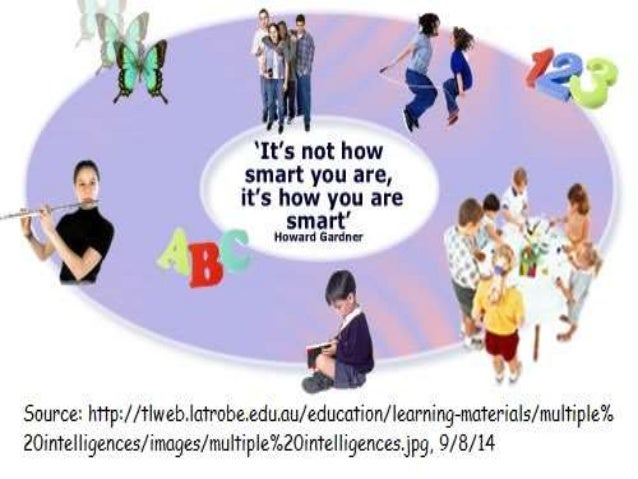 Image result for Howard Gardner initially formulated a list of seven intelligences