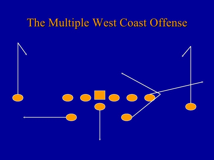 Multiple West Coast Offense