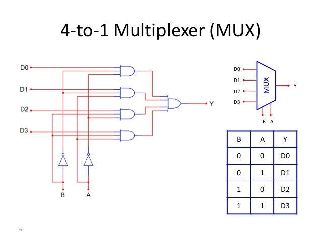 1 multiplexer
