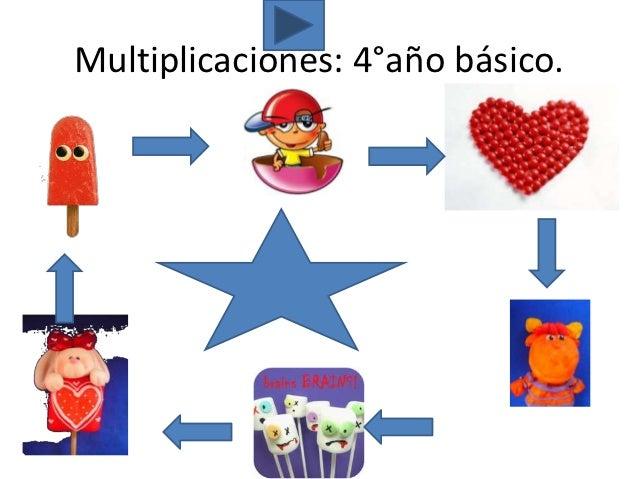 Multiplicaciones: 4°año básico.