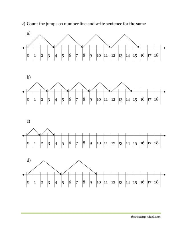 math worksheet : maths multiplication worksheet cbse grade ii  : Multiplication On Number Line Worksheets