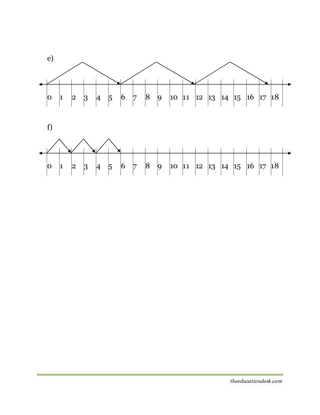 math worksheet : maths multiplication worksheet cbse grade ii  : 0 5 Multiplication Worksheets
