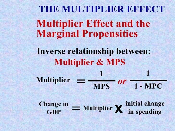 substitute goods inverse relationship between x