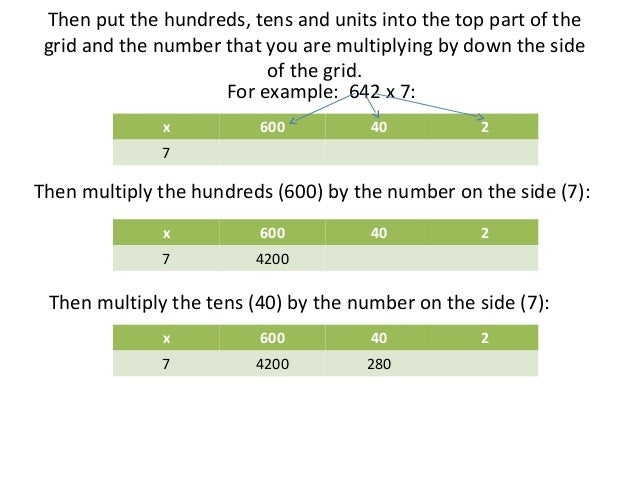 Decimal Multiplication Using Grid Method multiplication using – Multiplying Decimals Grid Method Worksheet