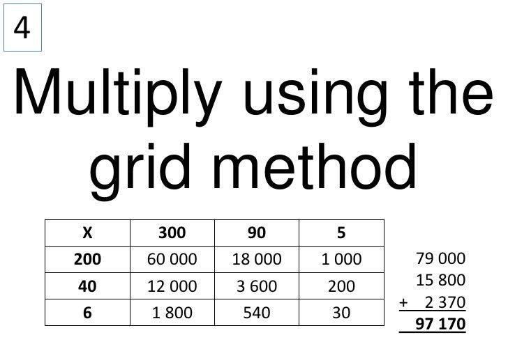 Multiplication Worksheets Multiplication Worksheets Using Grid – Grid Method Multiplication Worksheet