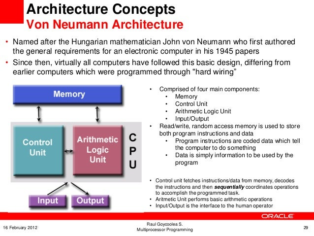 Multiprocessor architecture and programming for Architecture von neumann