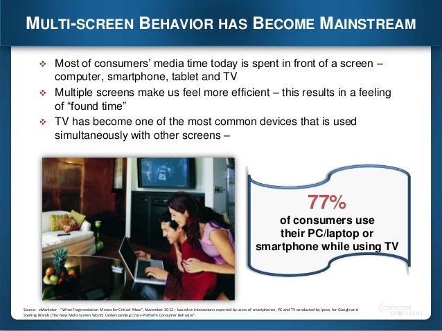 MULTI-SCREEN BEHAVIOR HAS BECOME MAINSTREAM     Most of consumers' media time today is spent in front of a screen – com...